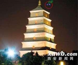 OVNIS-China