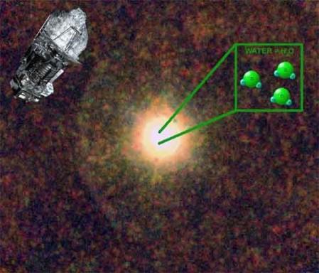 vapeur d'aeu chaude autour du étoile carbonnée Herschel-cw-lion