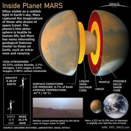 mars-planet-profile-101111-02