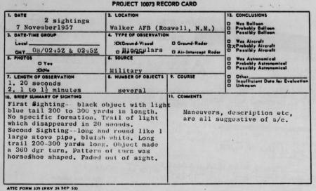 U.S. AIR FORCE/PROJECT BLUE BOOK crédit: nydailynews.com