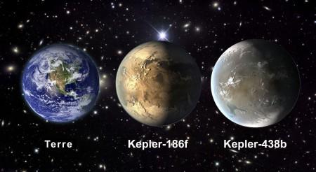 Comparaison de la Terre avec deux exoplanètes, parmi les meilleures candidates à ce jour à l'habitabilité : Kepler-186f et Kepler-438b. On pourrait aussi ajouter Kepler-452b dont la découverte fut annoncée en juillet 2015. Kepler-238b est 1,1 fois plus grande que la Terre et gravite à 25 millions de km d'une naine rouge très turbulente — Crédit : NASA via: lecosmographe.com